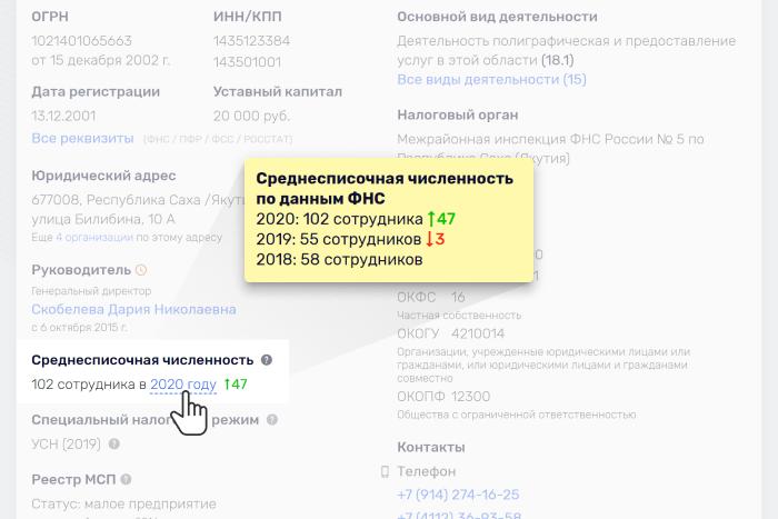 Среднесписочная численность сотрудников в Rusprofile