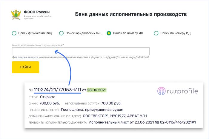 Номер исполнительного производства на Rusprofile